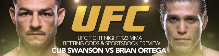 UFC Fight Night 123 MMA Betting Odds