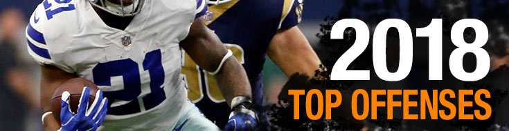 2018 Top NFL Offenses. Expert Sportsbook analysis