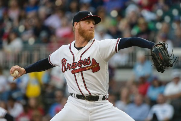 Mike Foltynewicz - Atlanta Braves vs. Los Angeles Dodgers