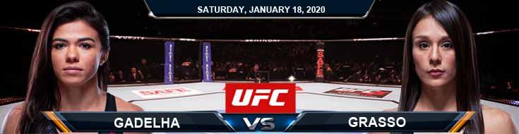 UFC 246 Claudia Gadelha vs Alexa Grasso 01-18-2020 Predictions Odds and Spread