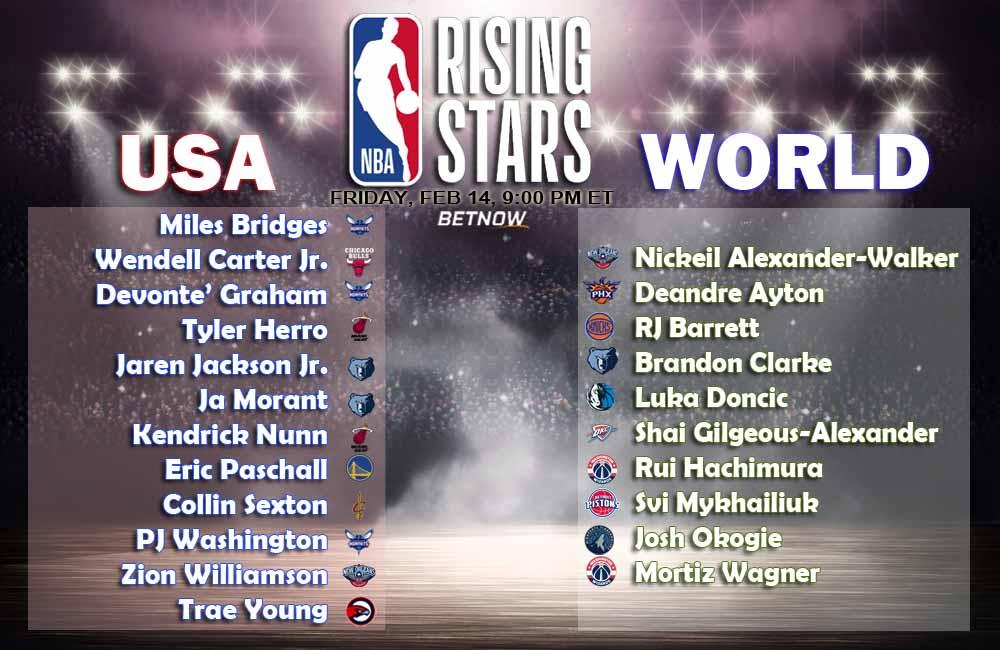 Team World vs Team USA 02-14-2020 Odds Previews and Game Analysis