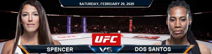 UFC Fight Night 169 Spencer vs Dos Santos 2-29-2020 UFC Spread Fight Analysis and Odds