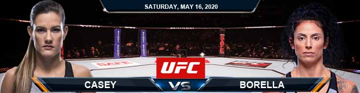 UFC Fight Night 172 Casey vs Borella 05-16-2020 Betting Odds UFC Forecasts and Predictions