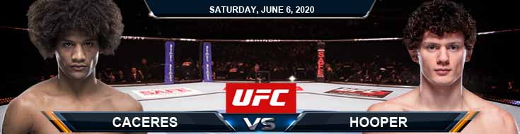 UFC 250 Caceres vs Hooper 06-06-2020 UFC Fight Analysis Forecasts and Betting Tips