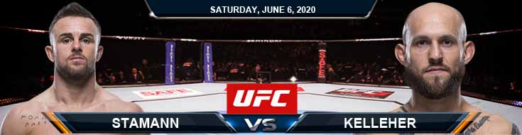 UFC 250 Stamann vs Kelleher 06-06-2020 UFC Forecasts Betting Predictions and Tips