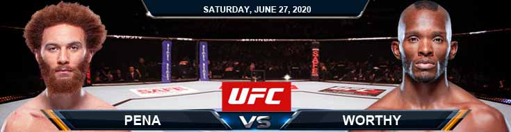 UFC on ESPN 12 Pena vs Worthy 06-27-2020 UFC Forecast Fight Analysis and Betting Tips