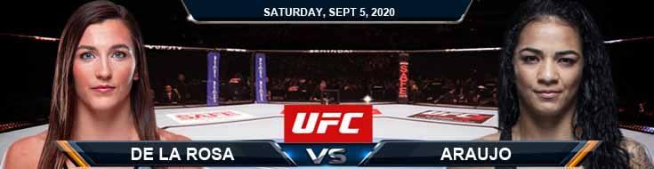 UFC Fight Night 176 De La Rosa vs Araujo 09-05-2020 Previews Spread and Fight Analysis