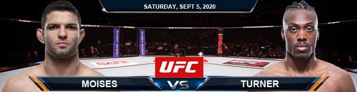 UFC Fight Night 176 Moises vs Turner 09-05-2020 Results Analysis and Odds