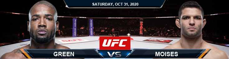 UFC Fight Night 181 Green vs Moises 10-31-2020 Spread Fight Analysis and Forecast