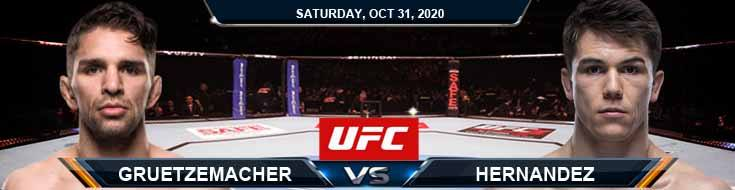 UFC Fight Night 181 Gruetzmacher vs Hernandez 10-31-2020 Fight Analysis Forecast and Tips