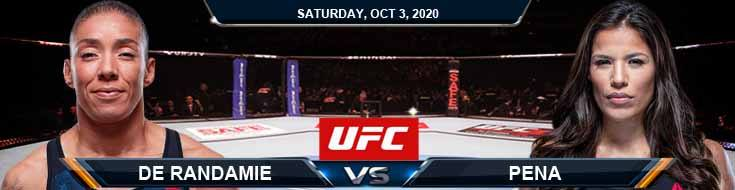 UFC on ESPN 16 De Randamie vs Pena 10-03-2020 Predictions Previews and Spread