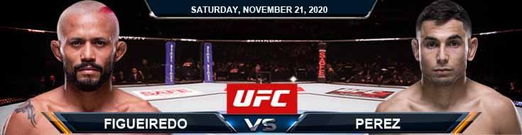 UFC 255 Figueiredo vs Perez 11-21-2020 Odds Picks and Predictions