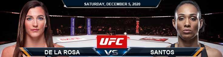 UFC on ESPN 19 De La Rosa vs Santos 12-05-2020 Predictions Previews and Spread