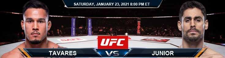 UFC 257 Tavares vs Carlos Junior 01-23-2021 Fight Analysis Forecast and Betting Tips