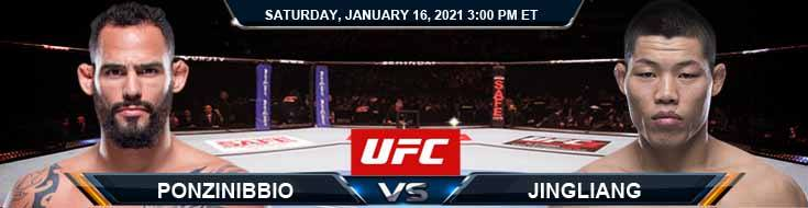 UFC On ABC 1 Ponzinibbio vs Jingliang 01-16-2021 Betting Predictions Previews and UFC Spread