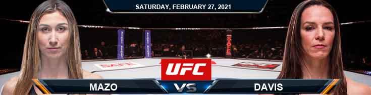 UFC Fight Night 186 Davis vs Mazo 02-27-2021 Fight Analysis Forecast and Tips