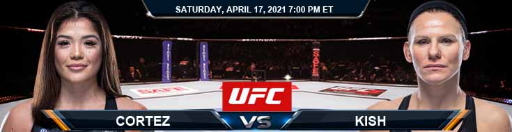 UFC on ESPN 22 Cortez vs Kish 04-17-2021 Results Analysis and Odds