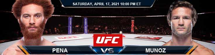 UFC on ESPN 22 Pena vs Munoz 04-17-2021 Fight Analysis Forecast and Tips