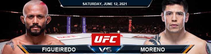 UFC 263 Figueiredo vs Moreno 06-12-2021 Fight Analysis Forecast and Tips