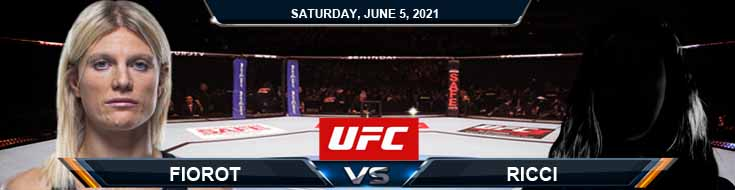 UFC Fight Night 189 Fiorot vs Ricci 06-05-2021 Picks Predictions and Previews