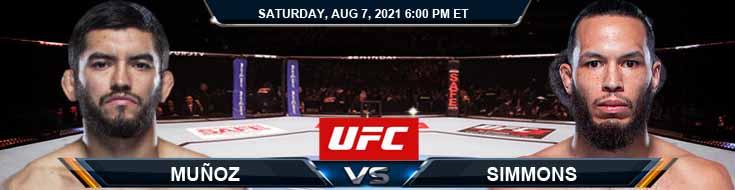 UFC 265 Munoz vs Simmons 08-07-2021 Odds Picks and Predictions