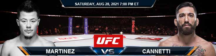 UFC Fight Night 30 Martinez vs Cannetti 08-28-2021 Previews Spread and Fight Analysis