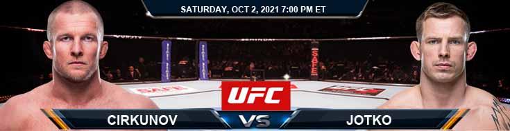 UFC Fight Night 193 Cirkunov vs Jotko 10-02-2021 Previews Fight Spread and Analysis