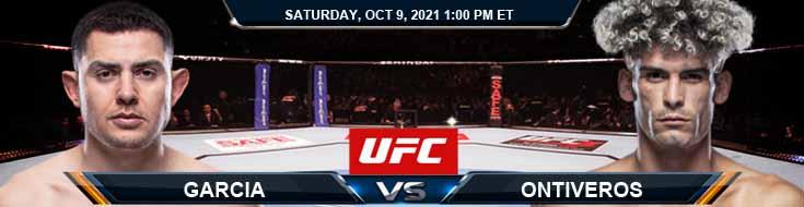 UFC Fight Night 194 Garcia vs Ontiveros 10-09-2021 Picks Predictions and Previews