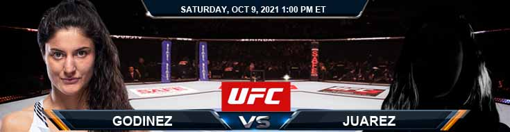 UFC Fight Night 194 Godinez vs Juarez 10-09-2021 Fight Analysis Forecast and Tips