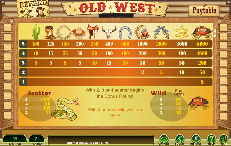 Old West Paytable 50+
