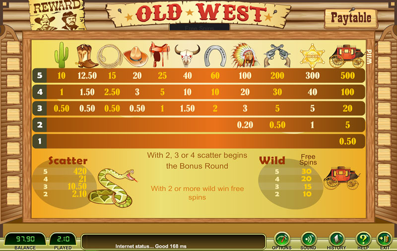 Old West Paytable 15