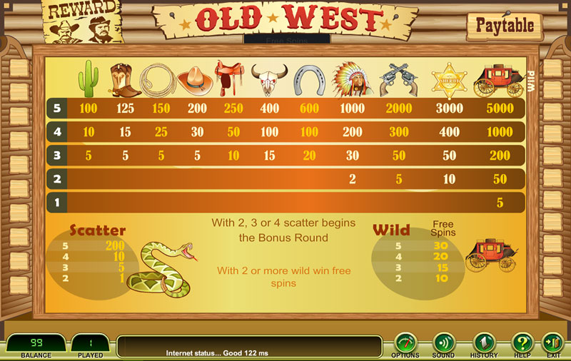 Old West Paytable 50